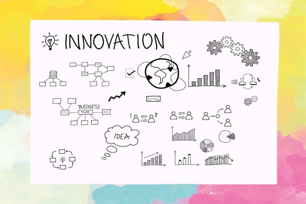 Idea Management How To Generate New Ideas And Innovations Inloox